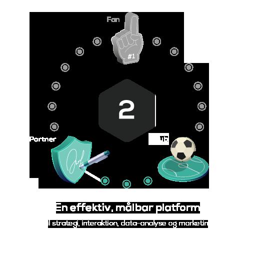 MANY-Digital-platform_white02-1-DK